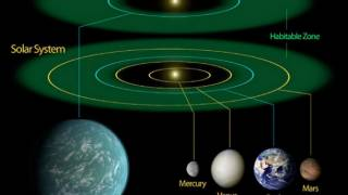 Kepler 22-b: Earth-like planet confirmed