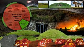 The Irish & Scottish Origins of Halloween